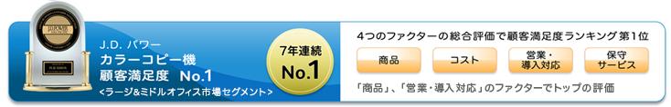 J.D. パワー 2016年日本カラーコピー機顧客満足度調査